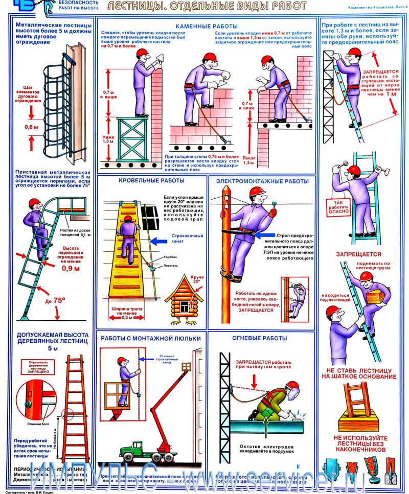 Работа на высоте инструкции