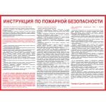 PL-001 Инструкция по пожарной безопасности А3