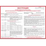 PL-010 Инструкция по действиям персонала школы (детского дошкольного учреждения) при угрозе и возникновении пожара  А2