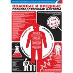 """PL-205 Плакат """"Опасные и вредные производственные факторы"""""""