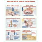 """PL-306 Плакат """"Безопасность работы кабельщика (отыскание повреждения и ремонт кабельных линий  6-20 кВ)"""""""