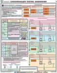 """PL-307 Комплект плакатов """"Заземление и защитные меры электробезопасности (напряжение до 1000 В)"""""""