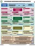 """PL-308 Комплект плакатов """"Организация обеспечения электробезопасности"""""""