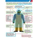 """PL-407 Плакат """"Средства индивидуальной защиты"""""""