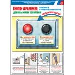 """PL-409 Плакат """"Безопасность труда. Хлебобулочная и макаронная промышленность"""""""