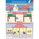 "PL-410 Плакат ""Безопасность труда. Производство спирта, водки, коньяка, вин, пива и соков"""