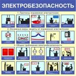 ST-34  Стенд «Электробезопасность» (1000 x 1000)